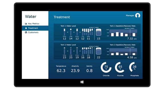 controlnix co  ltd   u2013 industrial automation